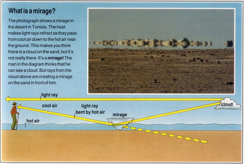 What is a Mirage?