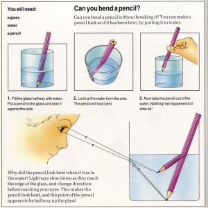 What is Refraction?