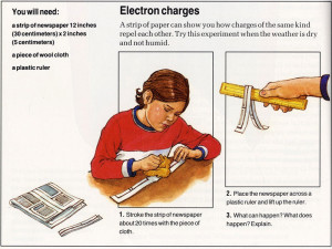 What are Positive and Negative Charges?