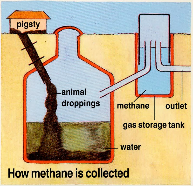 How is natural gas produced? – natural gas for kids