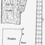 How to Build a Ladder – Home Projects