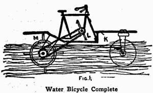 How to Make a Water Bike