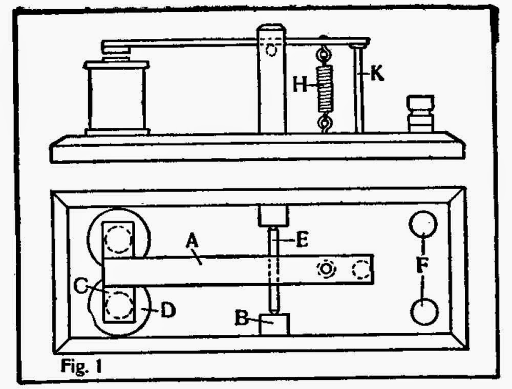 How to Make a Telegraph Key and Sounder