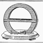 Tangent Galvanometer – How to Make a Tangent Galvanometer