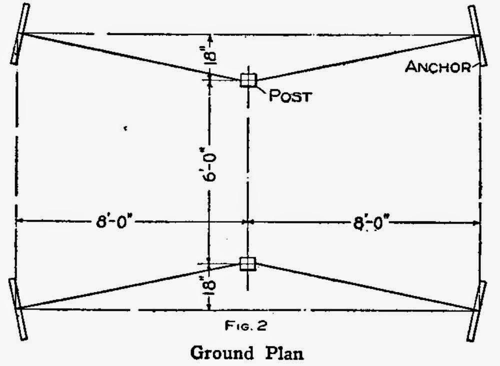How to Make a Gymnastics Bar - Ground Plan