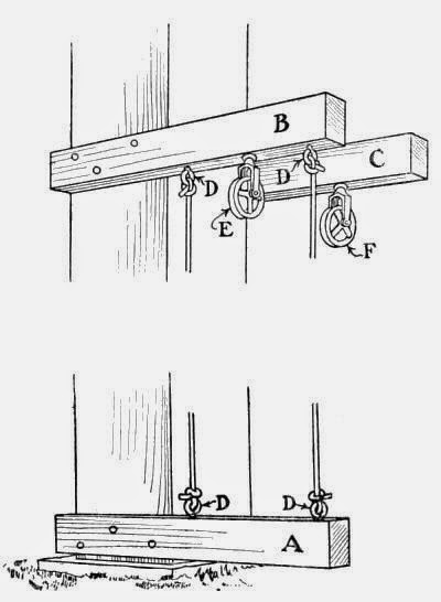 Fig. 105.—Supports for Elevator Guides and Cables.