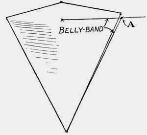 How to Make a Malay Kite - Belly band