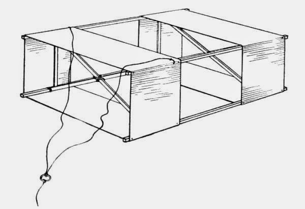 Box-kite - How to Make a Box-kite - Homemade Kites