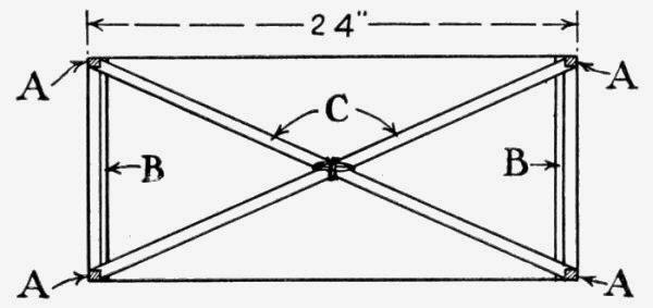 Box-kite - How to Make a Box-kite - Homemade Kites - Fig 26