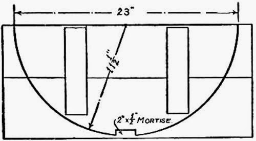 How to Build a Canoe - Fig. 204.—The Mould