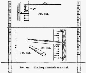 How to make Jump Standards
