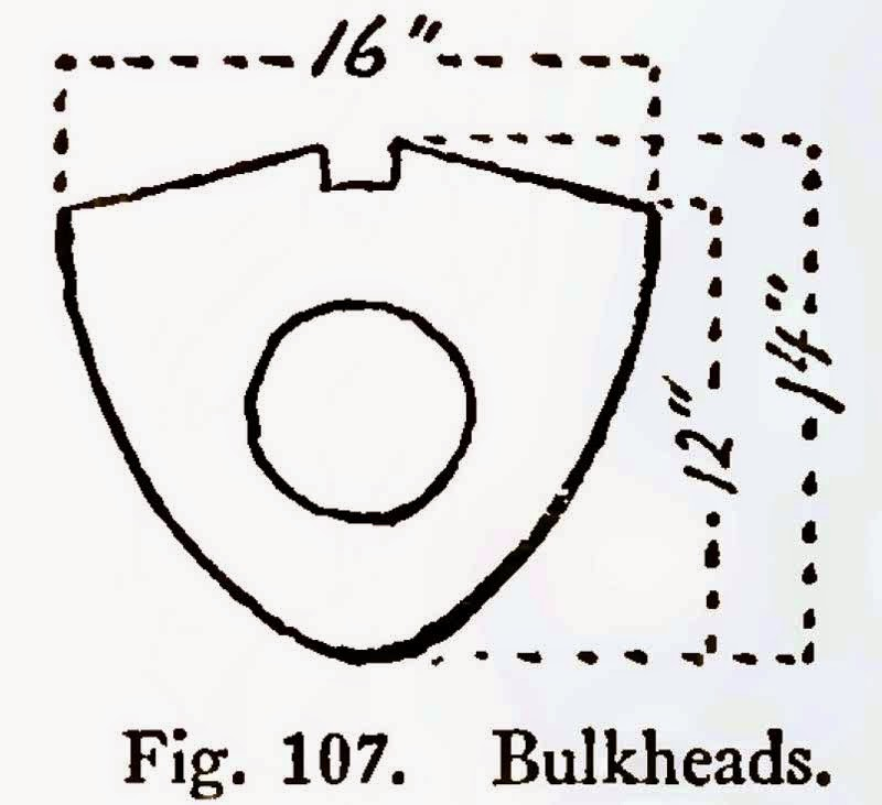 Fig 107 - Bulkheads - How to Build a Canoe - Wood and Canvas Canoe Plans