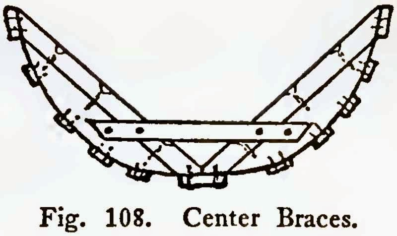 Fig 108 - Center Braces - How to Build a Canoe - Wood and Canvas Canoe Plans
