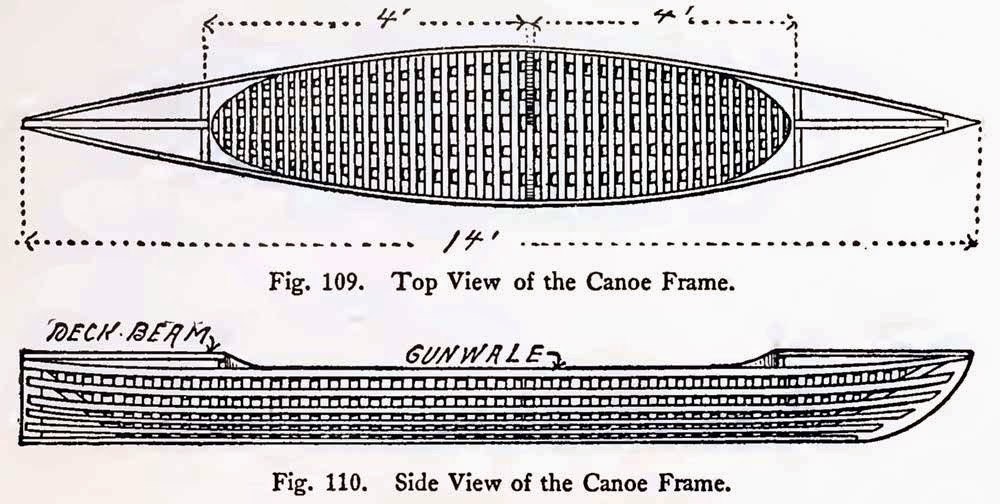 Fig 109 Top View of the Canoe Frame - How to Build a Canoe - Wood and Canvas Canoe Plans