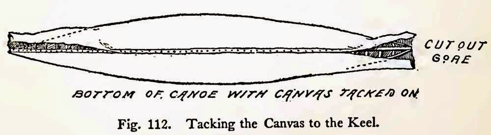 Fig 112 Tacking the Canvas to the Keel - How to Build a Canoe - Wood and Canvas Canoe Plans