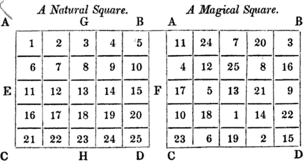 Math Trick for Kids – Arithmetical Squares.